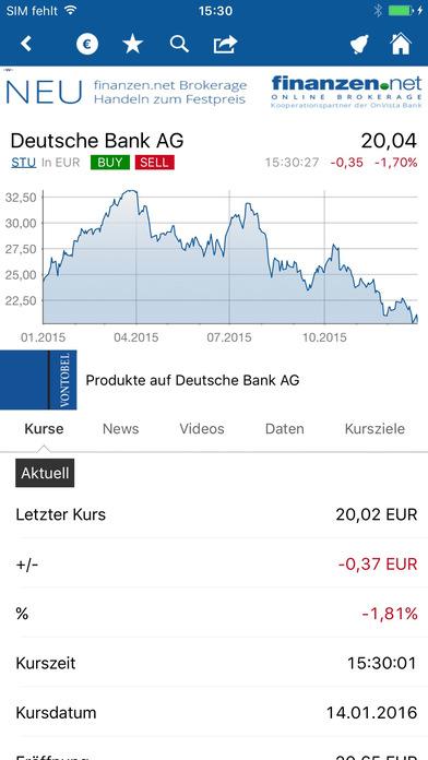 Börse, Aktien, Aktienkurse - finanzen.net Screenshot
