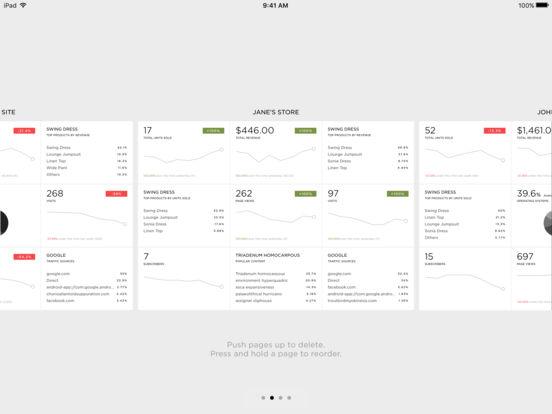Squarespace Analytics Screenshot