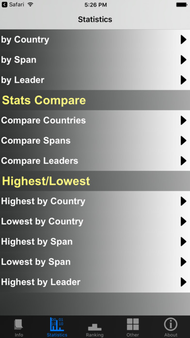download Portugal Prime Ministers and Stats appstore review