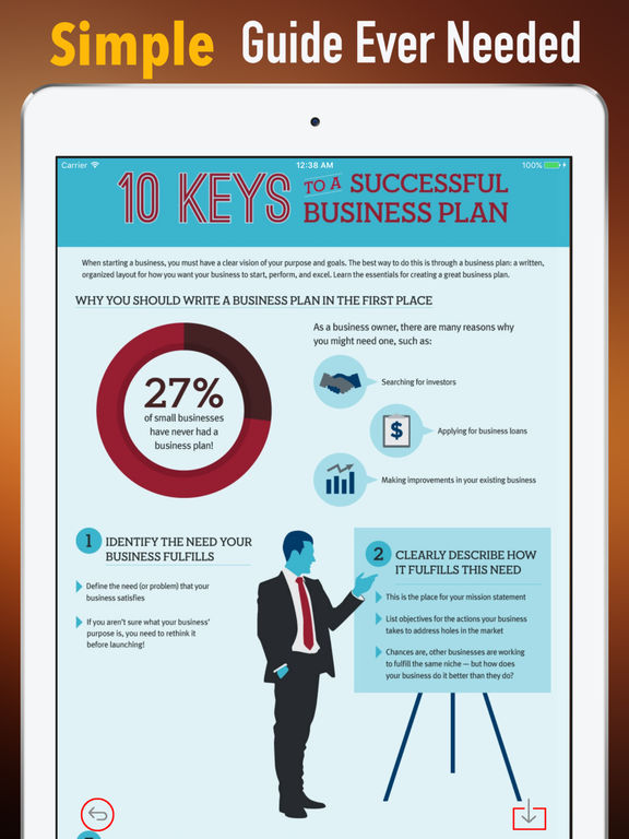 how do you write a business plan