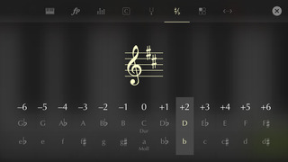 Screen iPhone 3