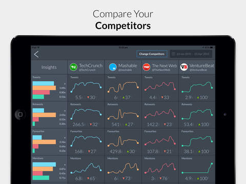 Stats - for Twitter & Instagram Screenshot