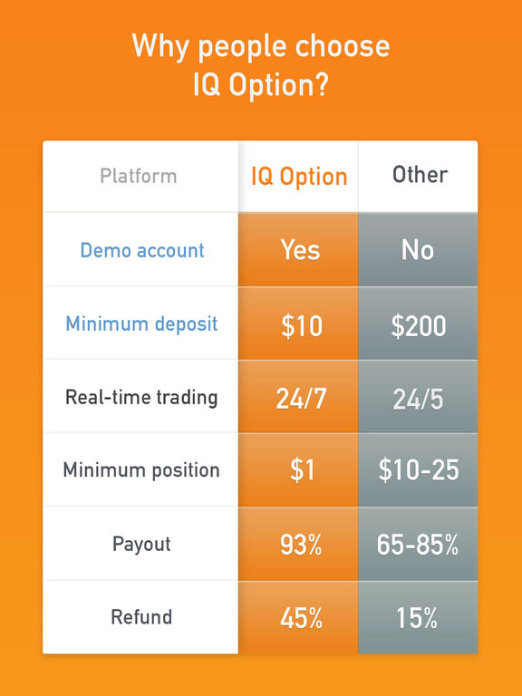 Binary option trading app