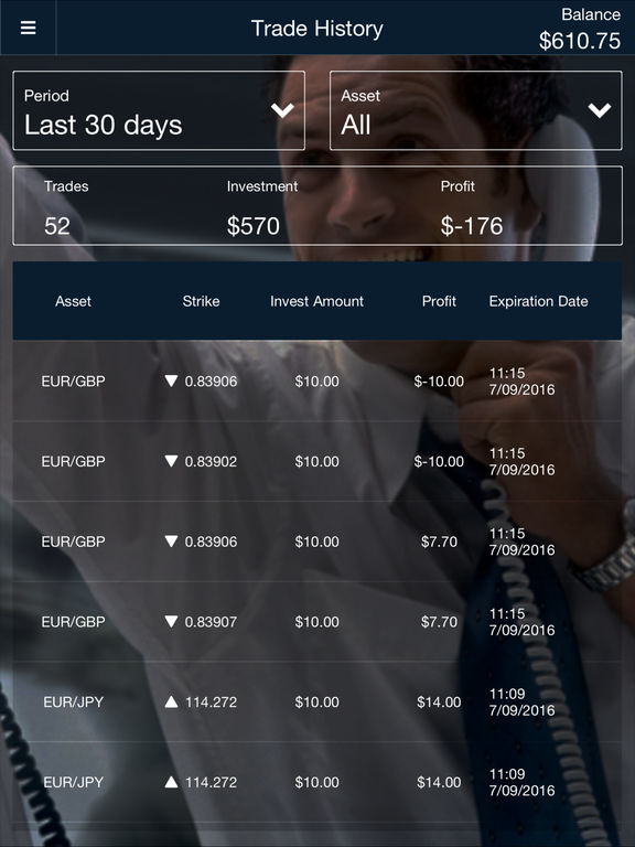 Binary option ipad