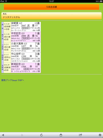 http://a1.mzstatic.com/jp/r30/Purple/v4/19/51/85/195185e8-c094-f7d3-187f-d75d07c59d3e/screen480x480.jpeg