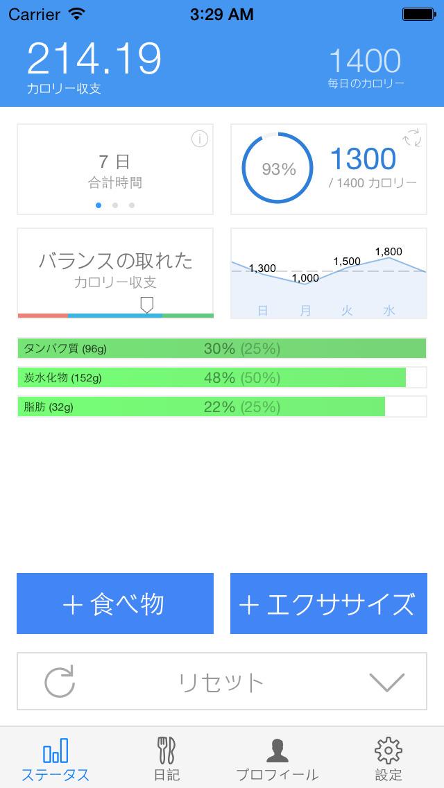 2015年3月29日iPhone/iPadアプリセール テキスト管理ツール「CuteTag for iPhone」が無料!
