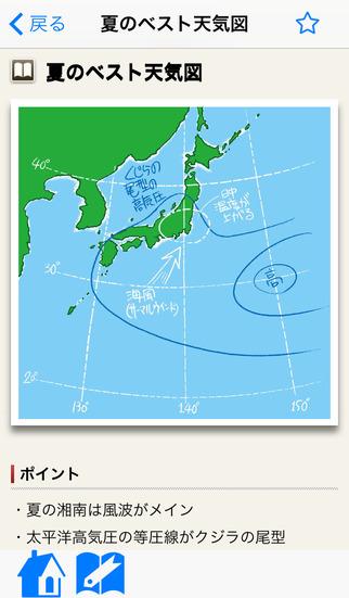SURFIN' a GO-GO 湘南のおすすめ画像3