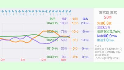 http://a1.mzstatic.com/jp/r30/Purple1/v4/f1/d5/2d/f1d52d28-e129-5d97-7a2c-c29f694cf572/screen406x722.jpeg