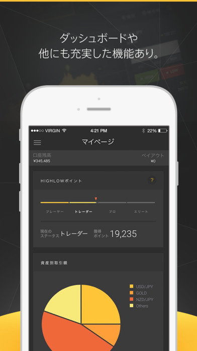 Binary options on iphone