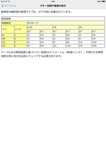 http://a1.mzstatic.com/jp/r30/Purple5/v4/68/ed/ea/68edeab6-053a-eba6-7864-78c956be9ea4/screen480x480.jpeg