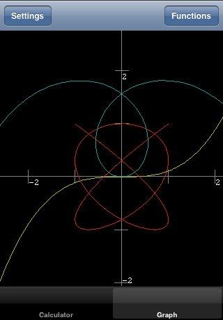 Calculator AXL - Graphing Calculator