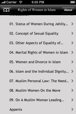 rights of women in islam essay Essay: islamic women  the rights of muslim women and men are as you might expect them to be the women's rights are very simple as stated in the quran, it is that you shall give her food when you have taken your food, that you shall clothe her when you have clothed yourself, that you shall not slap her on the face, nor revile her, not.
