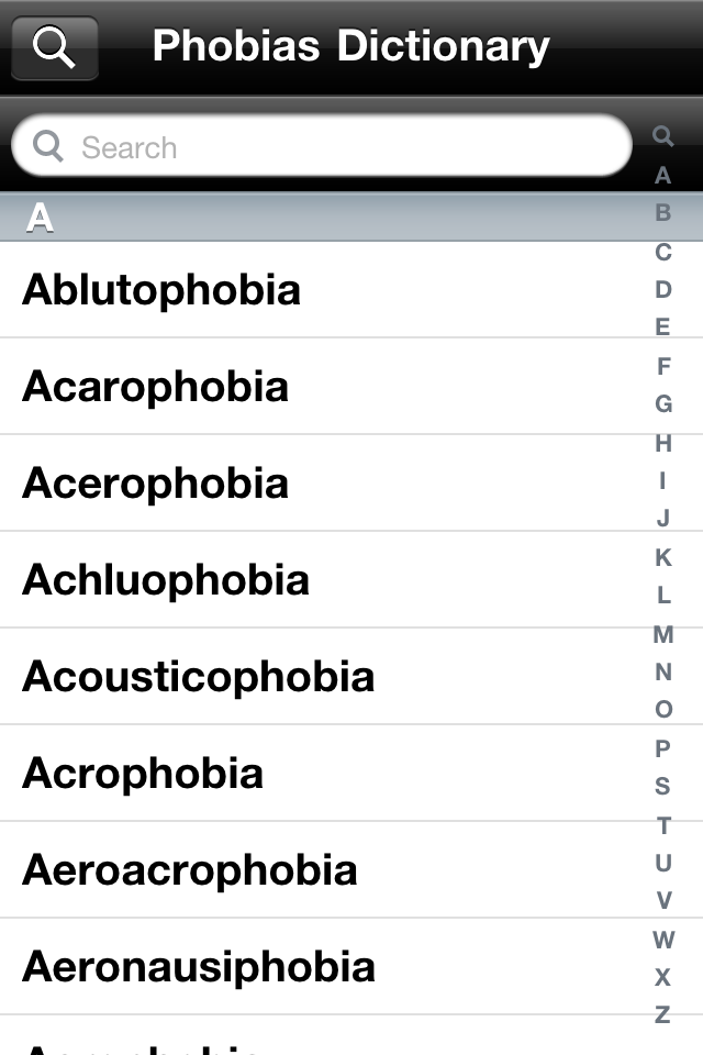 Phobia dictionary image search results for View dictionary