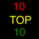 10 TOP 10 LISTS – A Sampling Of Subjects Of Interest to All
