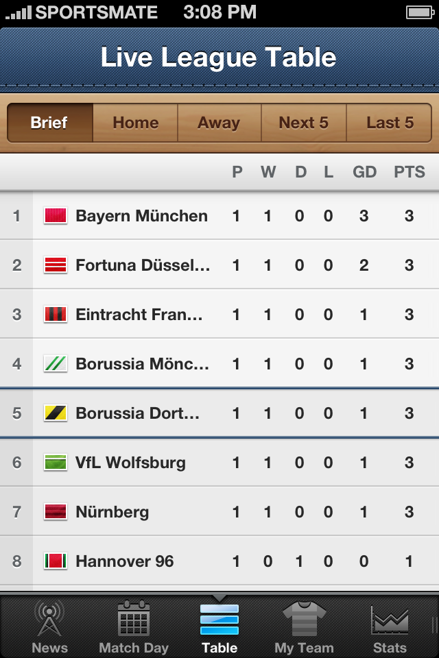Bundesliga Live 2012/2013 Screenshot