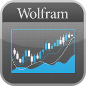 Wolfram Stock Trader's Professional Assistant icon