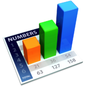 [MAC] Apple Numbers v2.3 (MacAppStore) - MULTI ITA