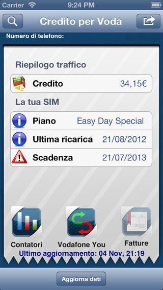 Credito per Vodafone