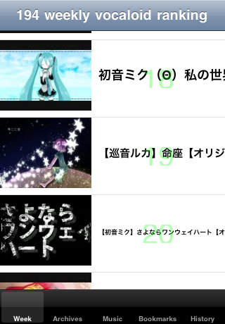 Weekly Vocaloid Ranking