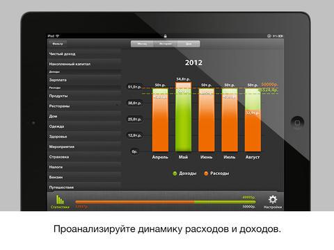 CoinKeeper HD: управление личными финансами, ведение бюджета и учет расходов