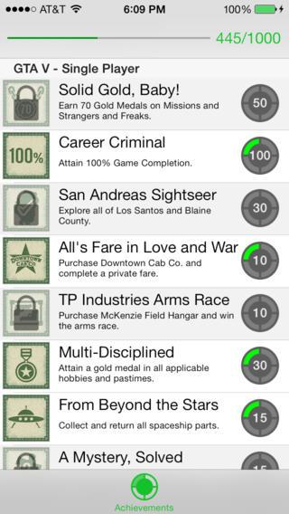 AchievementChecklist+ GTA V Edition