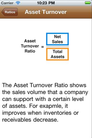 Visual Financial Ratios