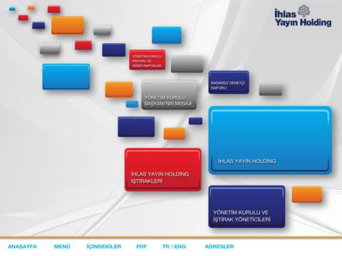 İhlas Yayın Holding 2011 Yılı Faaliyet Raporu