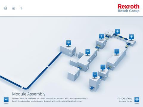 Bosch Rexroth Photovoltaic Value Chain