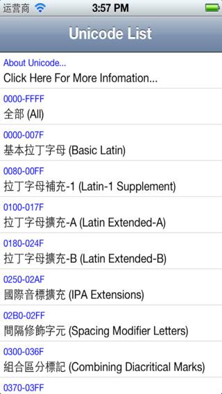 Unicode List