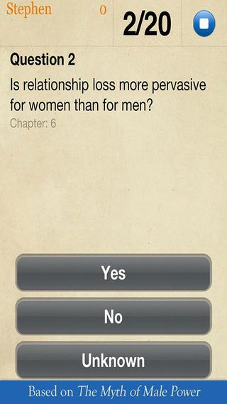 Who Knows Men?