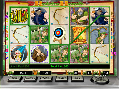 all star slots casino complaints against companies