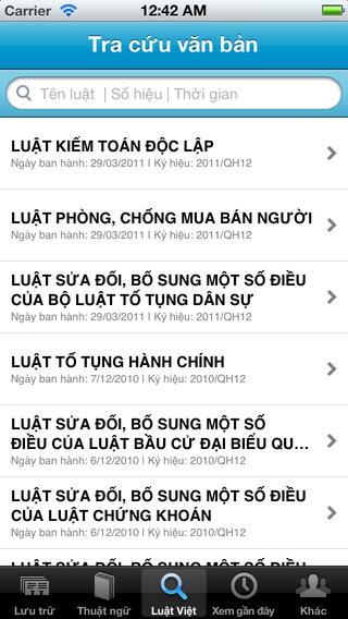 Vietlaw - Vietnam Law
