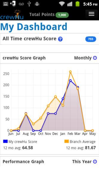crewHu Employee Recognition Platform