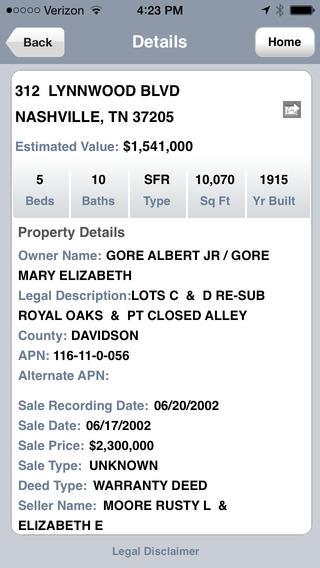 Stewart Property Profiles