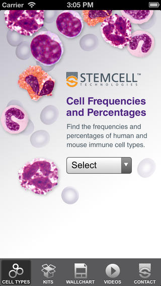 Cell Frequencies