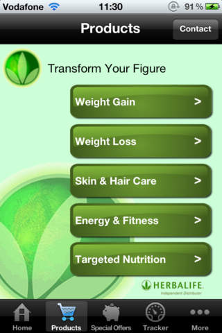 Transform Your Figure