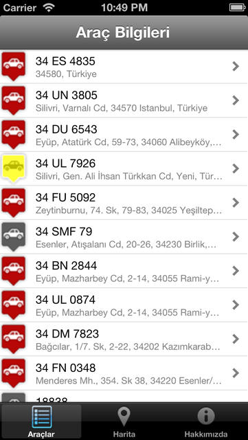 SadeTek Araç Takip - iPhone Mobile Analytics and App Store Data