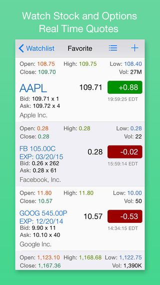 Watchlist Pro: Real-Time Stock and Options Tracking