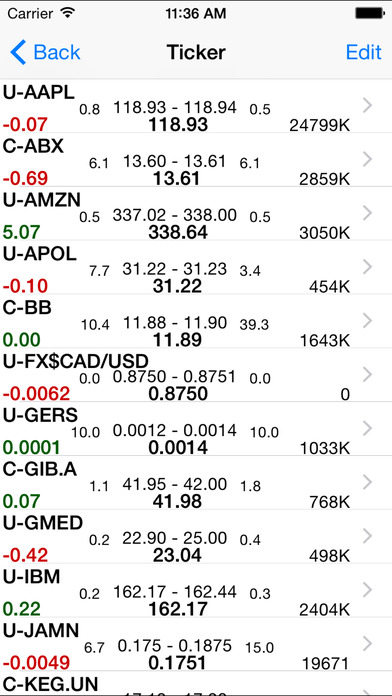 Stockwatch Ticker iPhone Screenshot 1