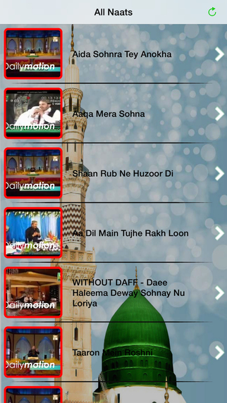 Naat collection - Shahbaz Qamar Afridi Urdu Naats