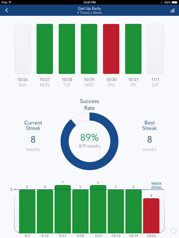 Strides: Goals & Habits Tracker