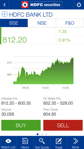 Intraday trading with hdfc securities