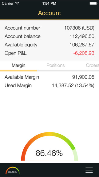 Fxbook - free Forex mobile trading software from Swissquote Bank