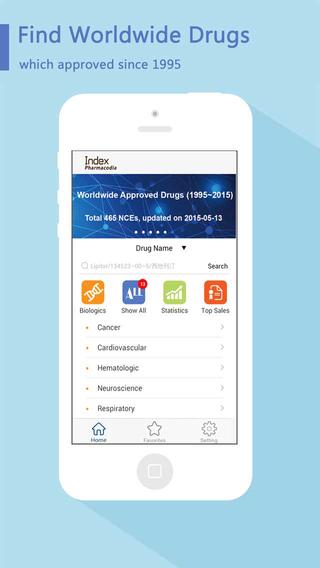 Pharmacodia Drug A-Z - Worldwide Approved Drug Index