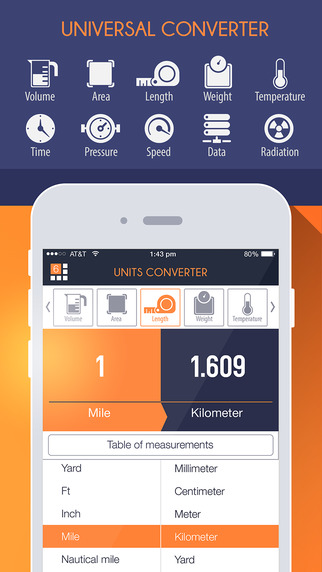 Unit Converter - Free For iPhone
