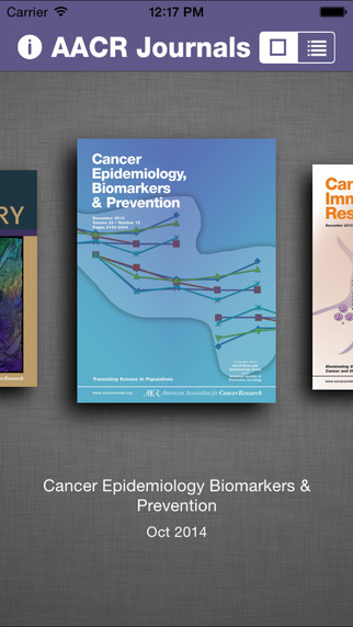 AACR Publications