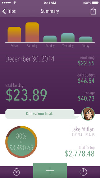 Trail Wallet - Travel Budget Expense Tracker