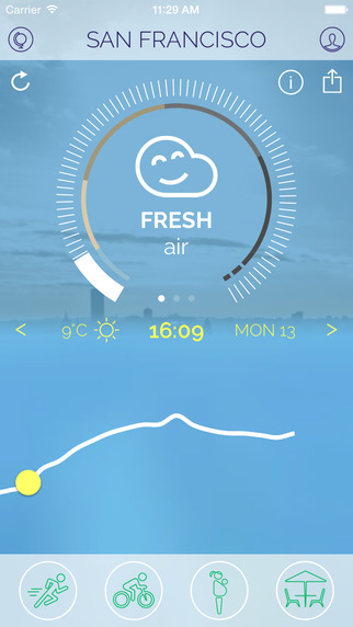 Plume Air Report - Beat pollution in London NYC Beijing or Mumbai