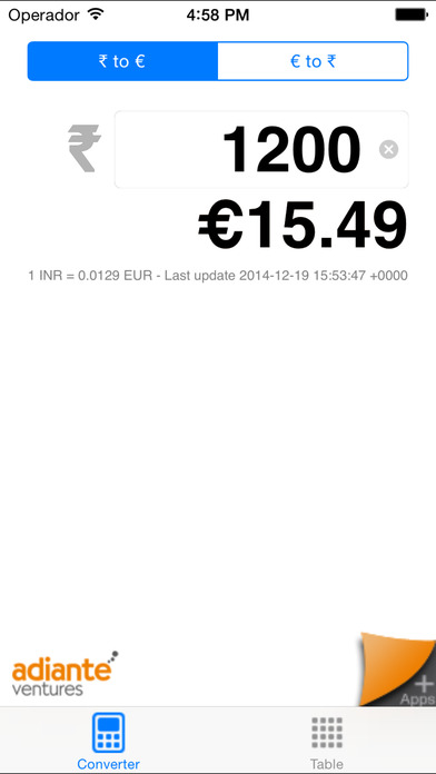 Euro to Indian Rupee iPhone Screenshot 1