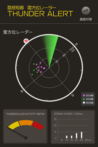 雷感知器α screenshot 3